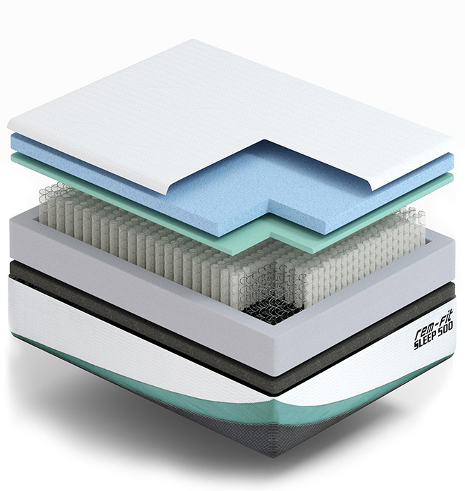 REM-Fit Mattress 500 Ortho Layers