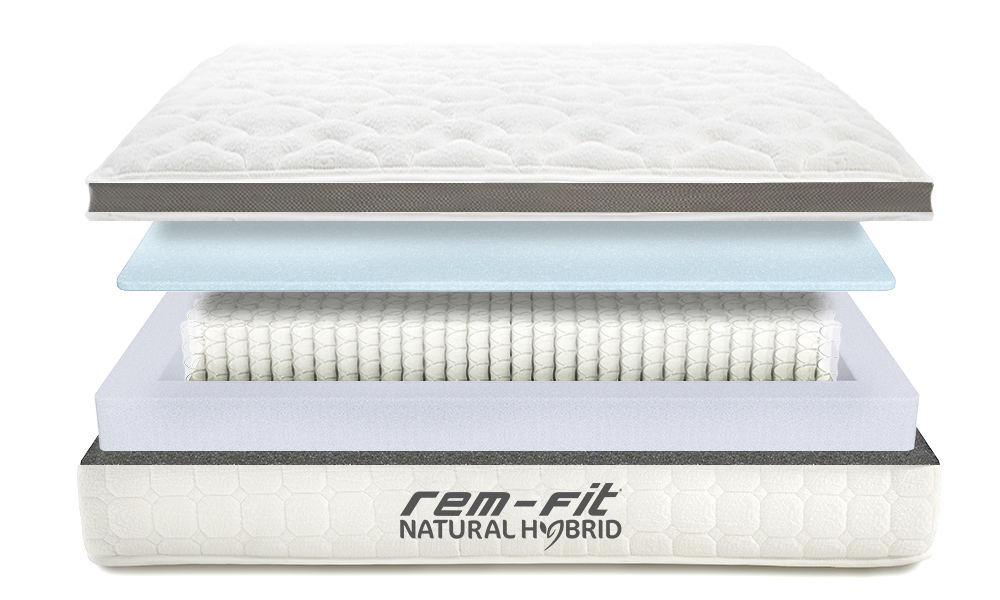 REM-Fit Natural Mattress Smart Cooling Layers