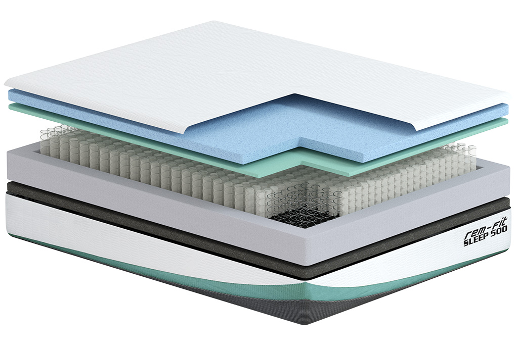 REM-Fit 500 Mattress Smart Cooling Layers